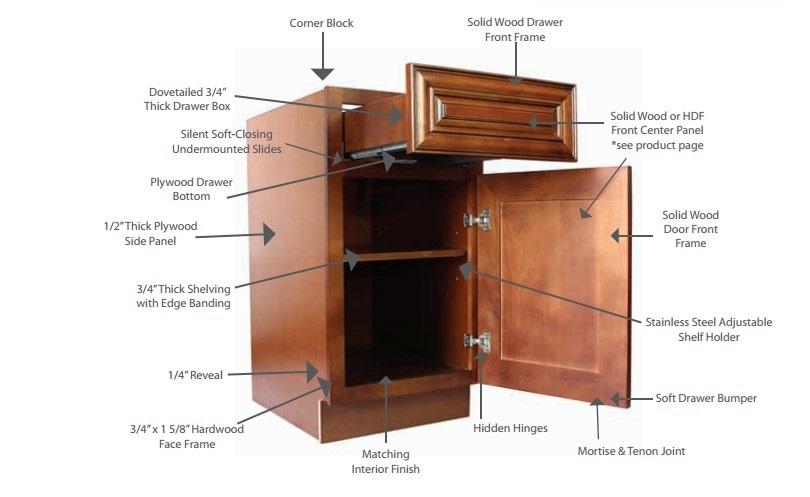 cabinetconstruction-1